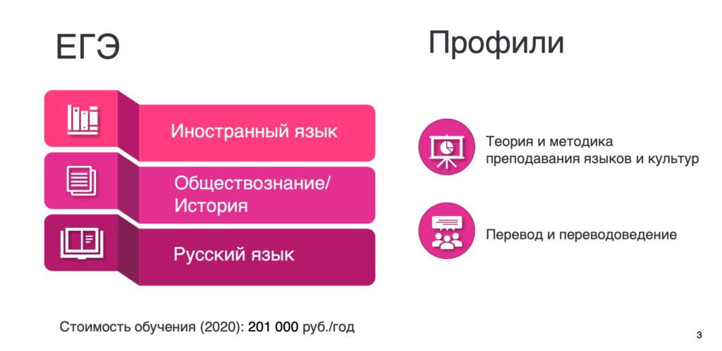 Screenshot 2021-05-26 at 19.53.00