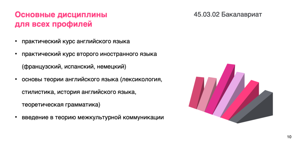 Screenshot 2021-05-26 at 19.54.19