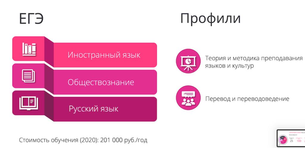 Screenshot 2021-06-15 at 16.59.05