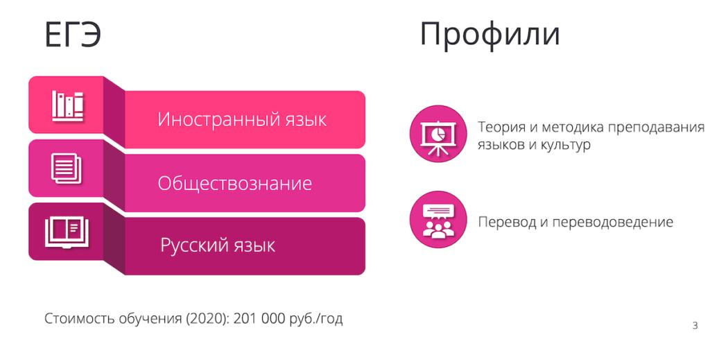 Screenshot 2021-06-21 at 13.04.02